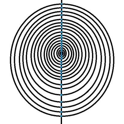 enlightenmentcircle